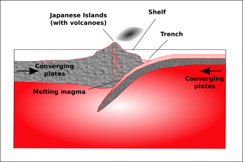 An oceanic-oceanic subduction zone. The subducting plate melts producing volatile magma.