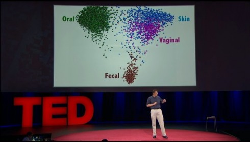 Rob Knight's TED talk on the importance of our microbial symbionts.