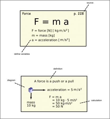 equation_note_card