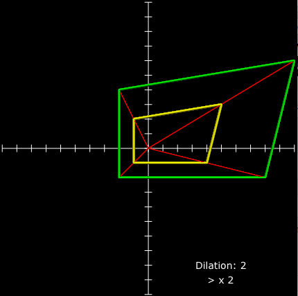 Dilation (scaling) of a quadrilateral by 2x.