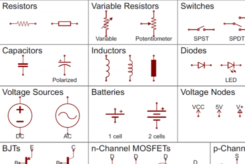 Symbols used in schematic diagrams. From Sparkfun.
