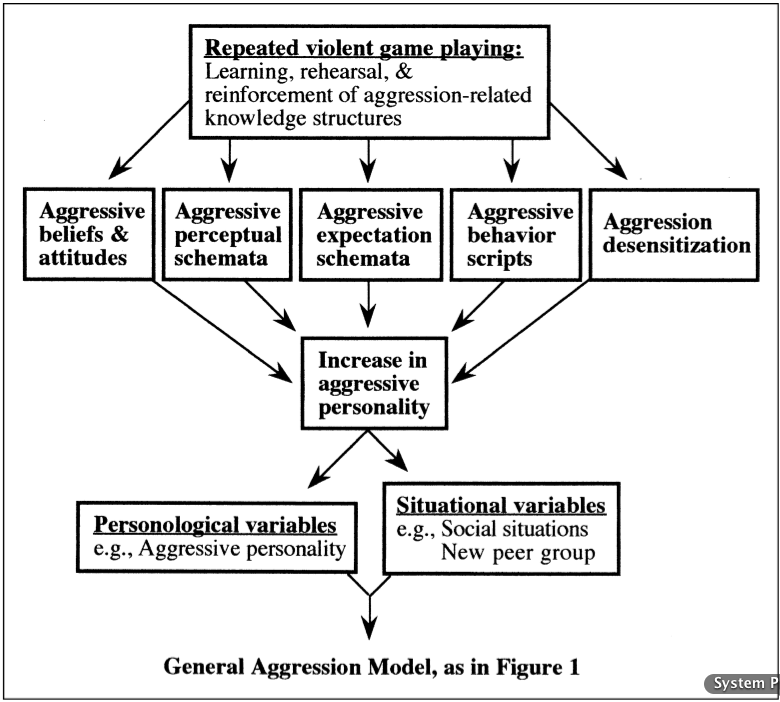 the relation between prosocial behavior and socioemotional and psychological outcomes Behavioral consequences, and moderating effects of prosocial motivation at work   prosocial motivation strengthens the relationship between intrinsic   motivation matches prototypes of psychological states (chaplin, john, &  goldberg,  relational contracts are based on socioemotional currency, as  employees give.