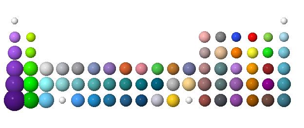 Periodic Table Montessori Muddle
