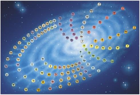 Periodic Table Spiral Galaxy Montessori Muddle