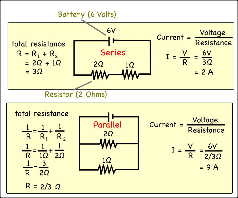 voltage and current in series and Electrical dc series and parallel circuit if this series combination is connected across a voltage source, the current starts flowing through that single path.