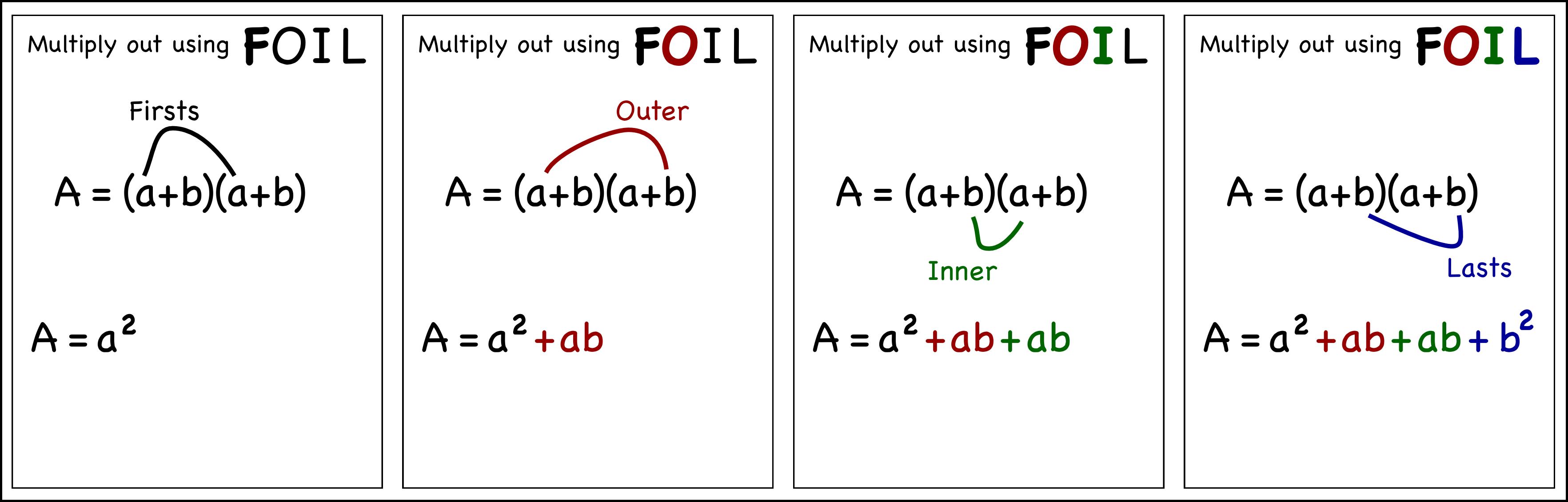 Algebra montessori muddle multiplying falaconquin