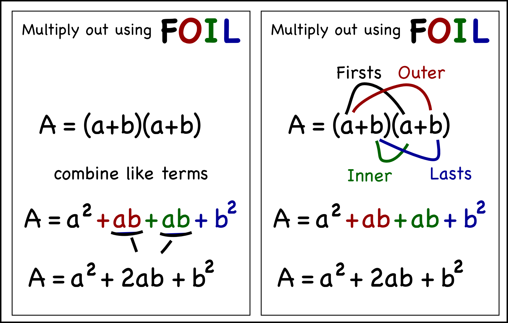 foil math problems Step 1: the foil method is a technique used to help remember the steps required to multiply two binomials remember that when you multiply two terms together you must.