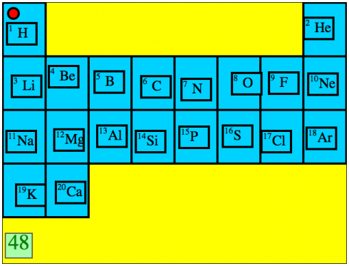 Prototype Exercise For Learning The First 20 Elements Of The Periodic Table.
