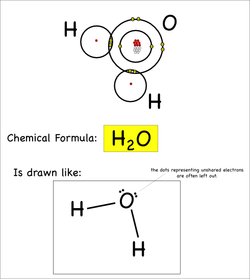 How can I draw the Lewis structure for H2O?